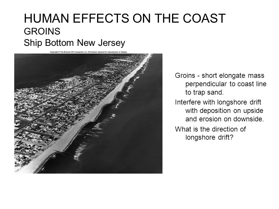 HUMAN EFFECTS ON THE COAST GROINS Ship Bottom New Jersey