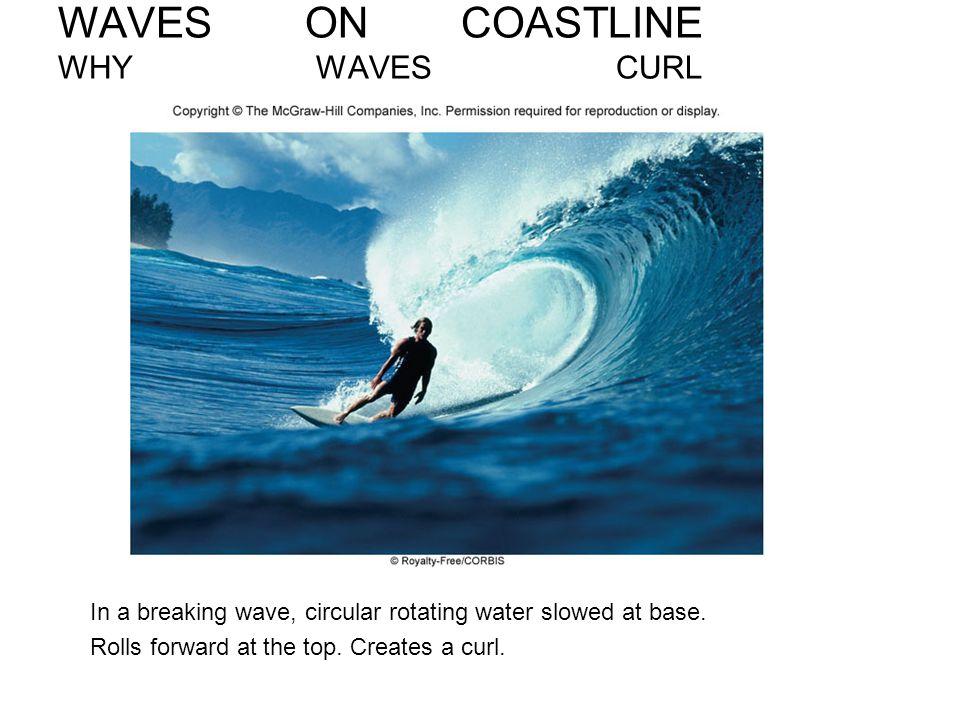 WAVES ON COASTLINE WHY WAVES CURL