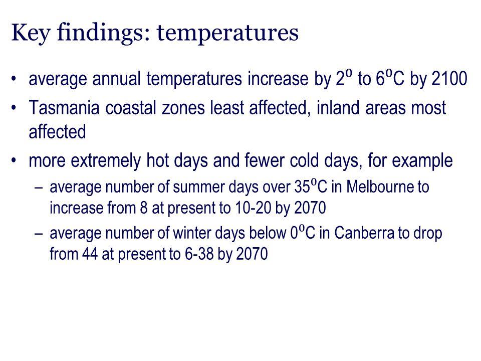 Key findings: temperatures