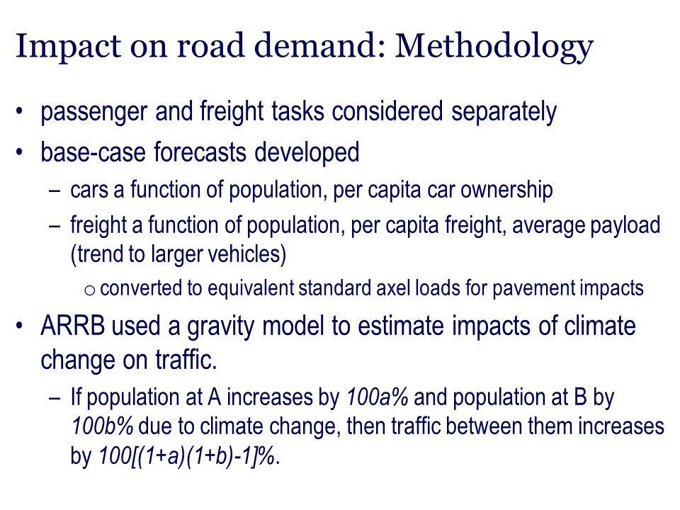 Impact on road demand: Methodology