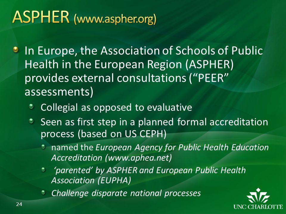 ASPHER (www.aspher.org)