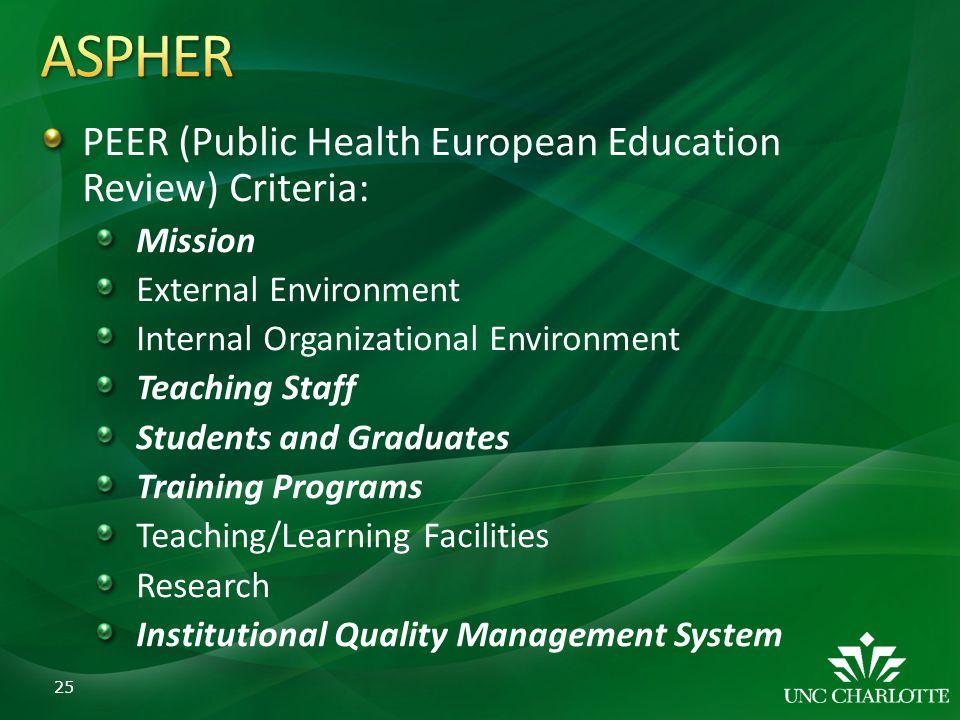 ASPHER PEER (Public Health European Education Review) Criteria:
