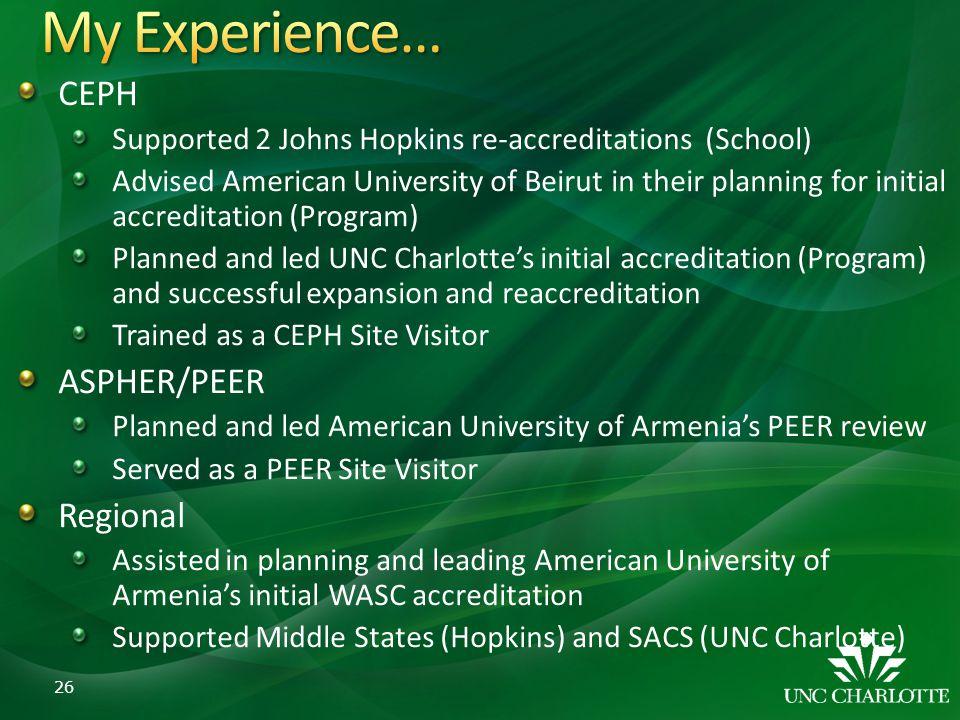 My Experience… CEPH ASPHER/PEER Regional