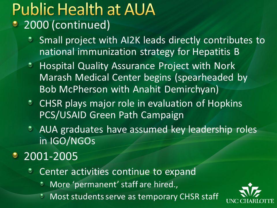 Public Health at AUA 2000 (continued) 2001-2005
