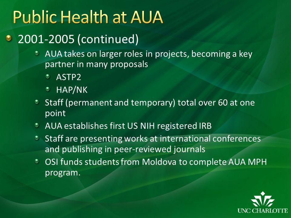 Public Health at AUA 2001-2005 (continued)
