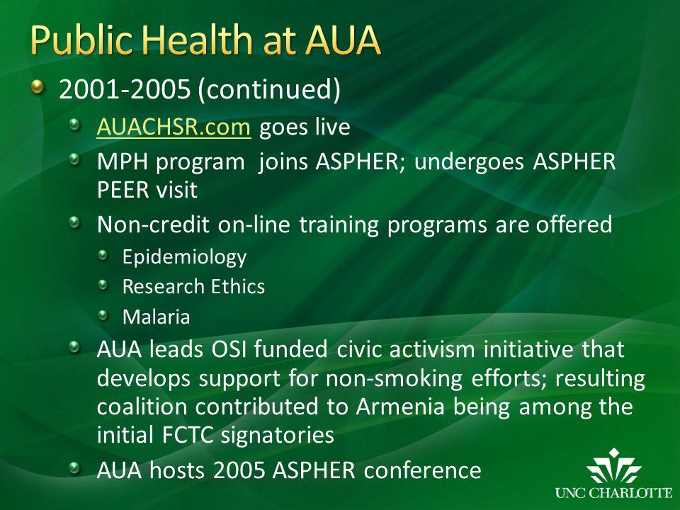 Public Health at AUA 2001-2005 (continued) AUACHSR.com goes live