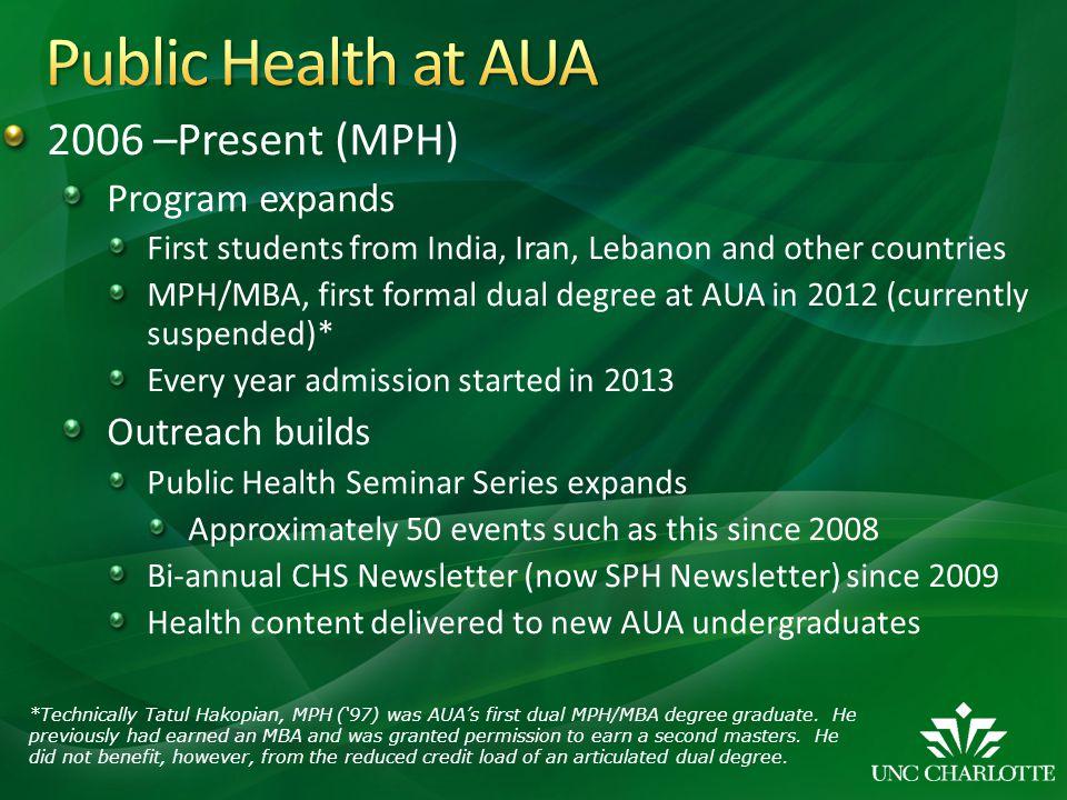 Public Health at AUA 2006 –Present (MPH) Program expands