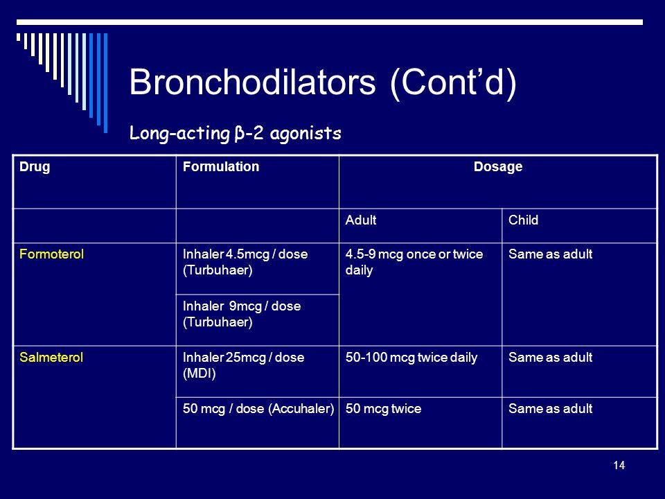 Bronchodilators (Cont'd)