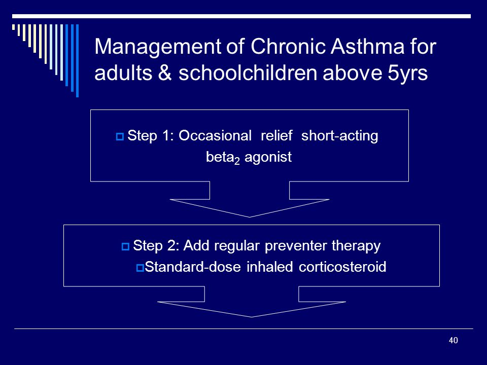 Management of Chronic Asthma for adults & schoolchildren above 5yrs
