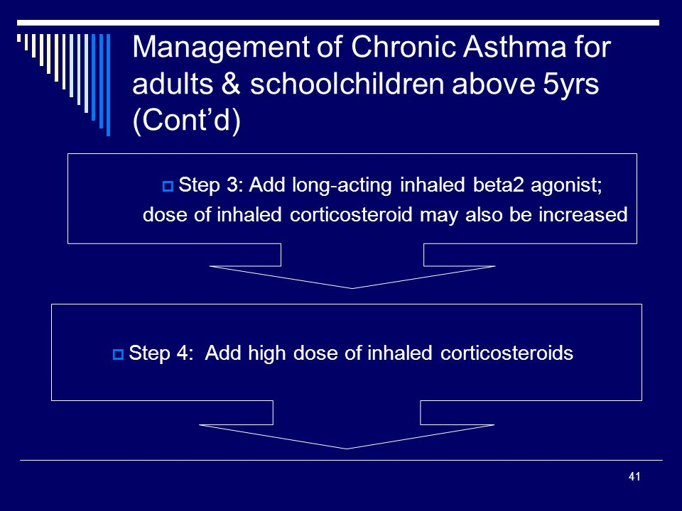 Management of Chronic Asthma for adults & schoolchildren above 5yrs (Cont'd)