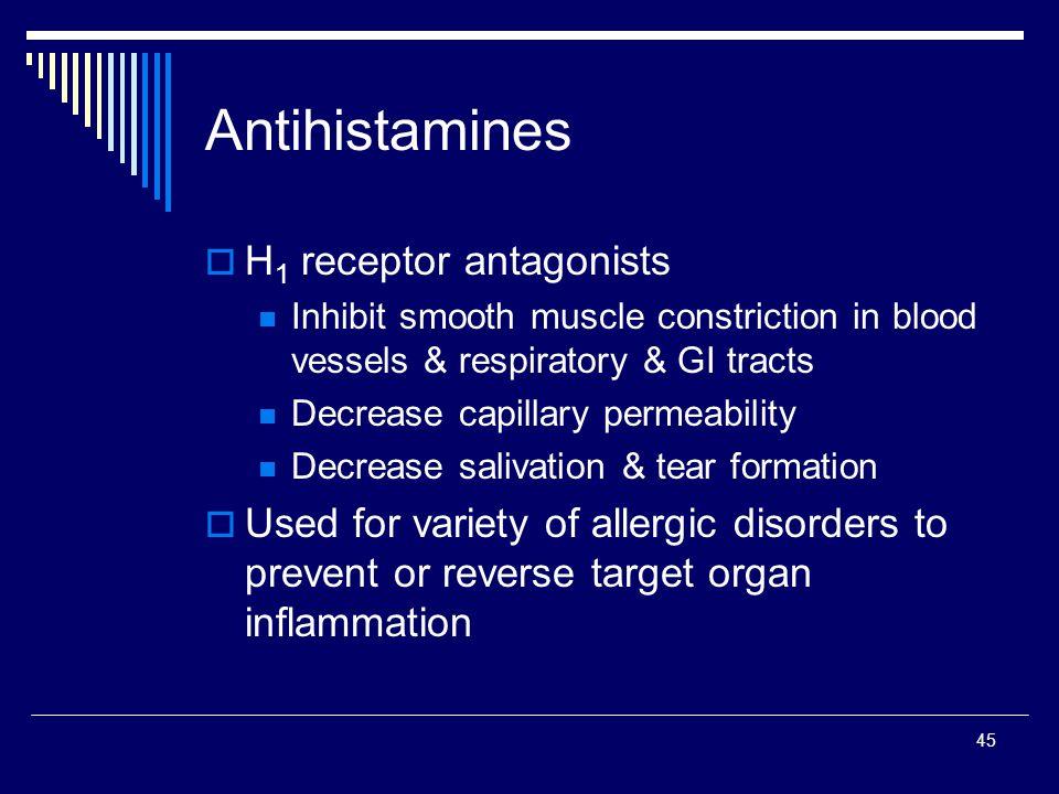 Antihistamines H1 receptor antagonists