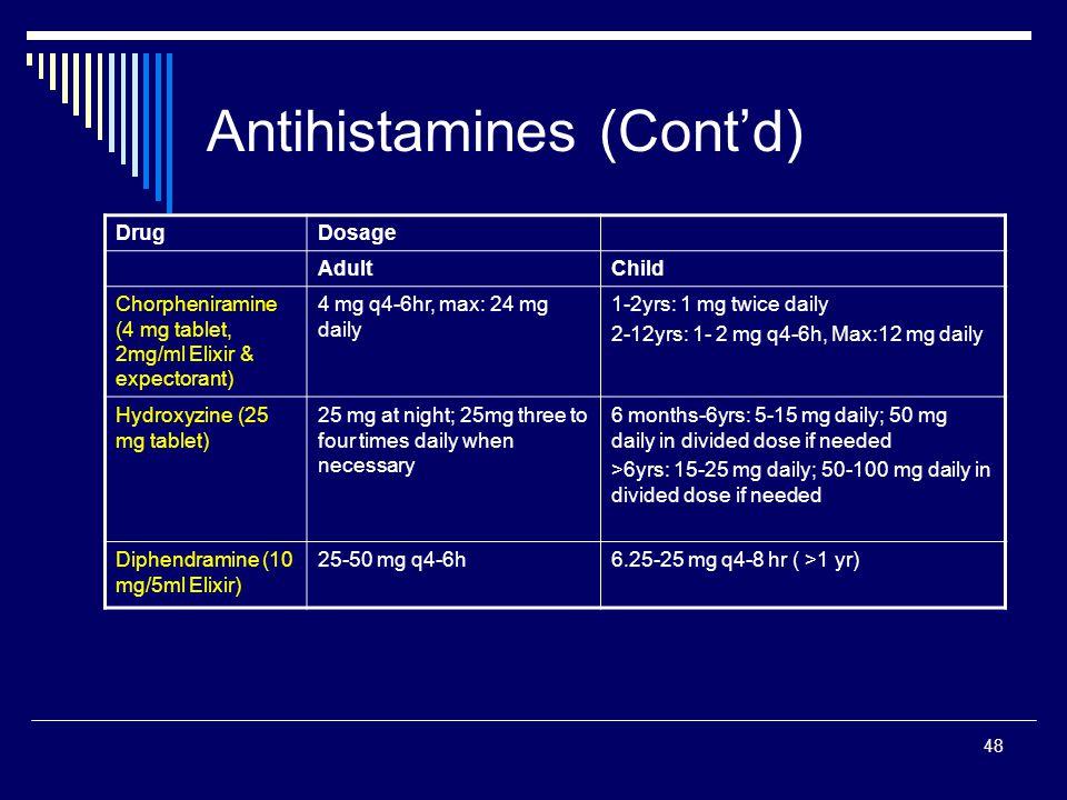 Antihistamines (Cont'd)
