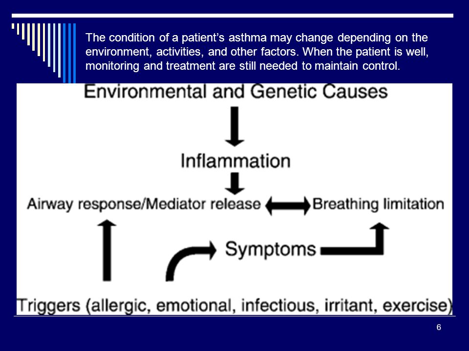 The condition of a patient's asthma may change depending on the environment, activities, and other factors.