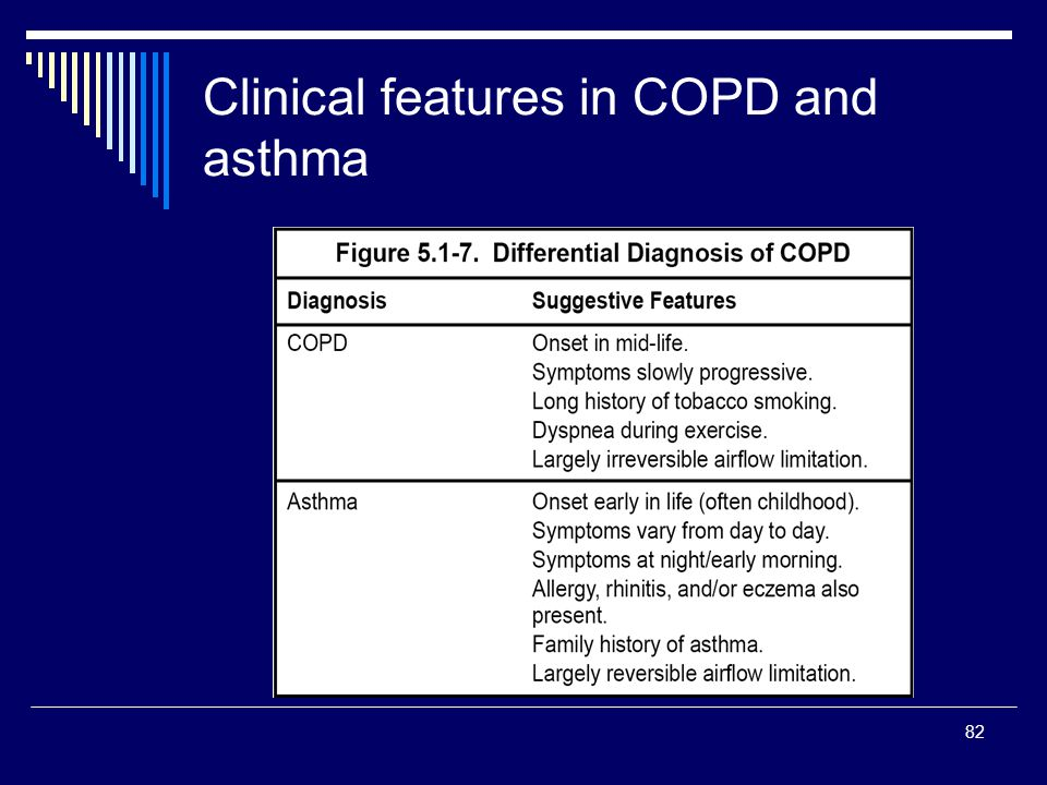Clinical features in COPD and asthma