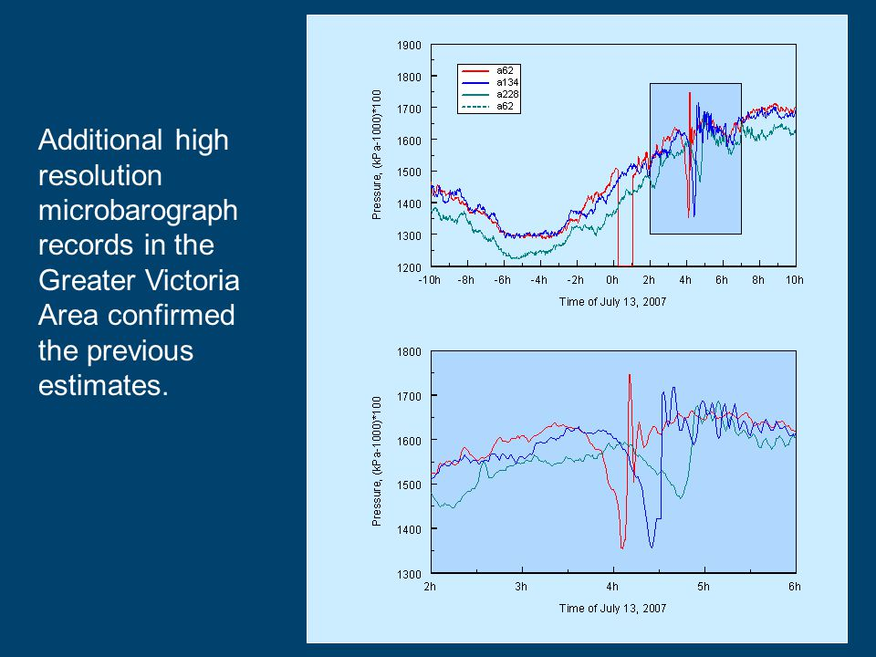 Additional high resolution microbarograph records in the Greater Victoria Area confirmed the previous estimates.