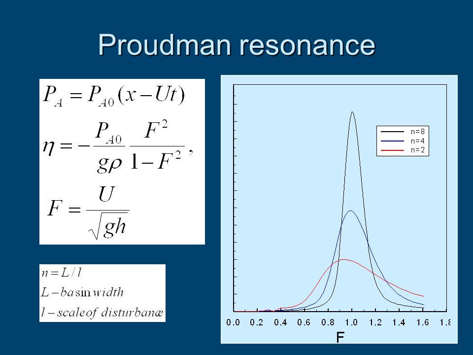 Proudman resonance