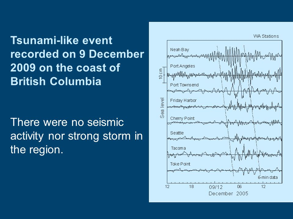 Tsunami-like event recorded on 9 December 2009 on the coast of British Columbia
