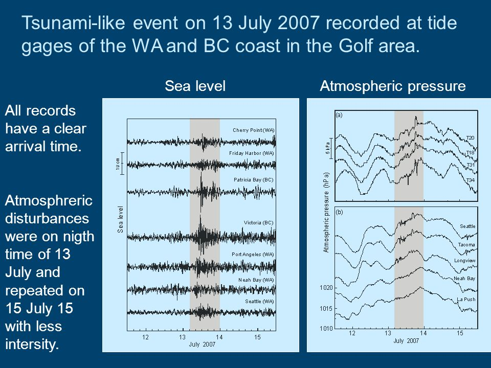 Tsunami-like event on 13 July 2007 recorded at tide gages of the WA and BC coast in the Golf area.