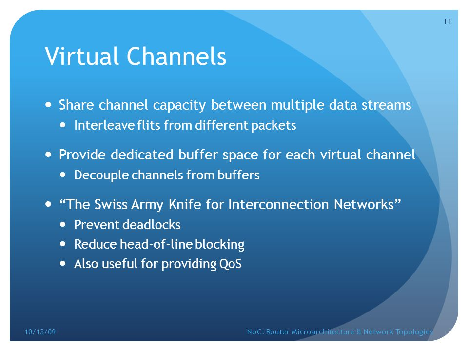 Virtual Channels Share channel capacity between multiple data streams