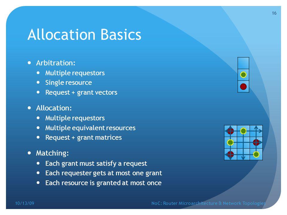 Allocation Basics Arbitration: Allocation: Matching: