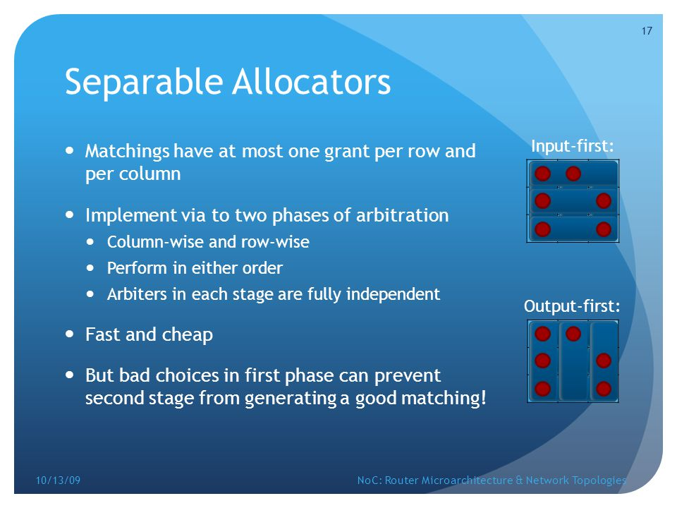 Separable Allocators Matchings have at most one grant per row and per column. Implement via to two phases of arbitration.