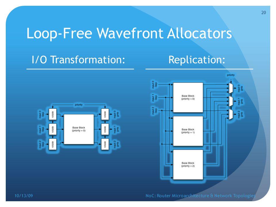 Loop-Free Wavefront Allocators