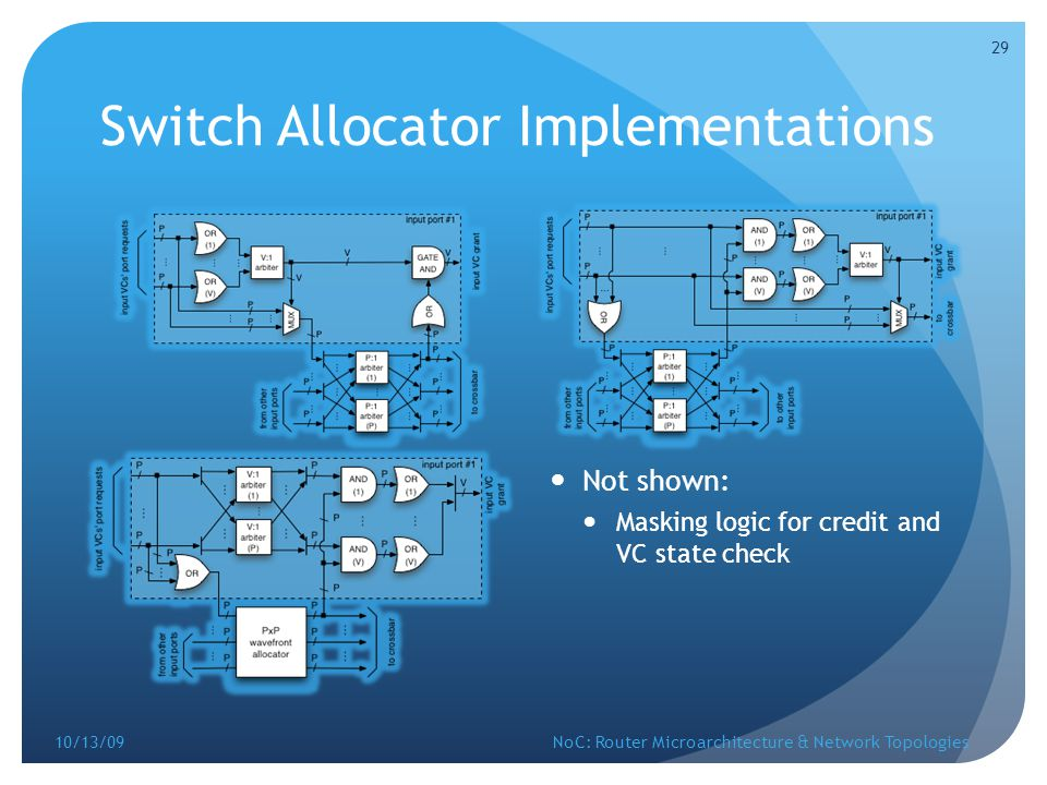 Switch Allocator Implementations