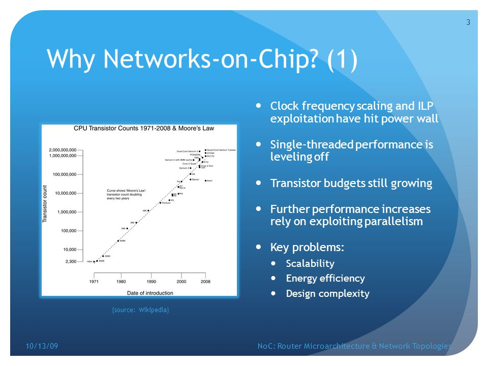 Why Networks-on-Chip (1)
