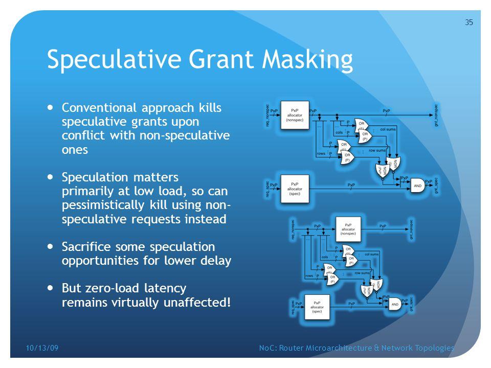 Speculative Grant Masking