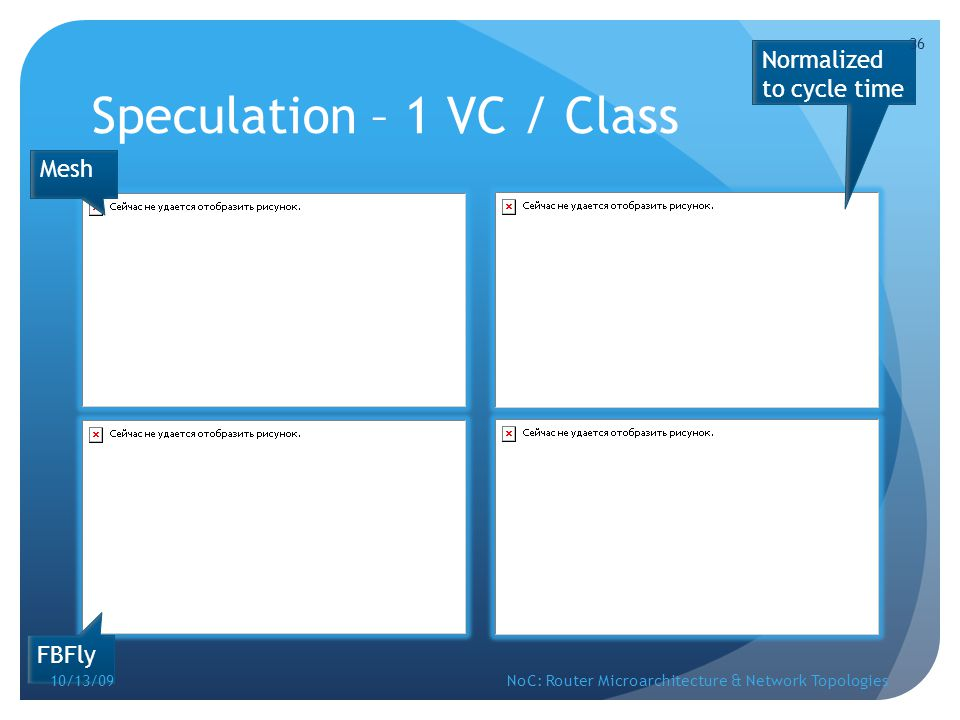 Speculation – 1 VC / Class