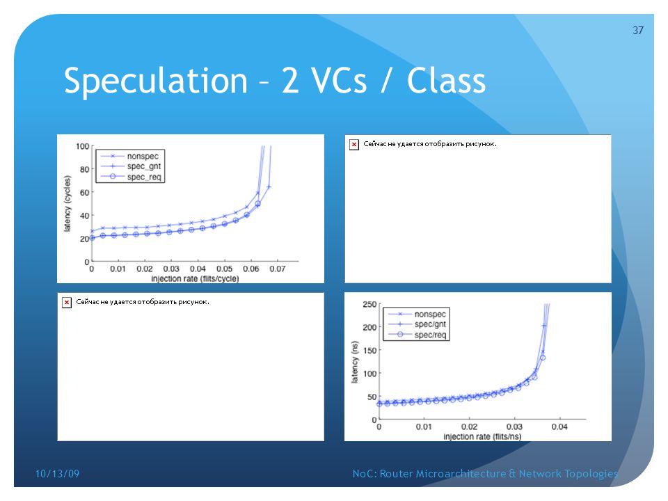 Speculation – 2 VCs / Class
