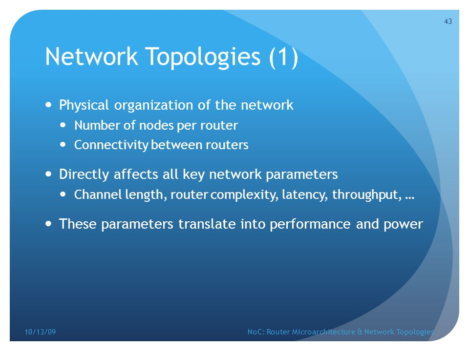 Network Topologies (1) Physical organization of the network