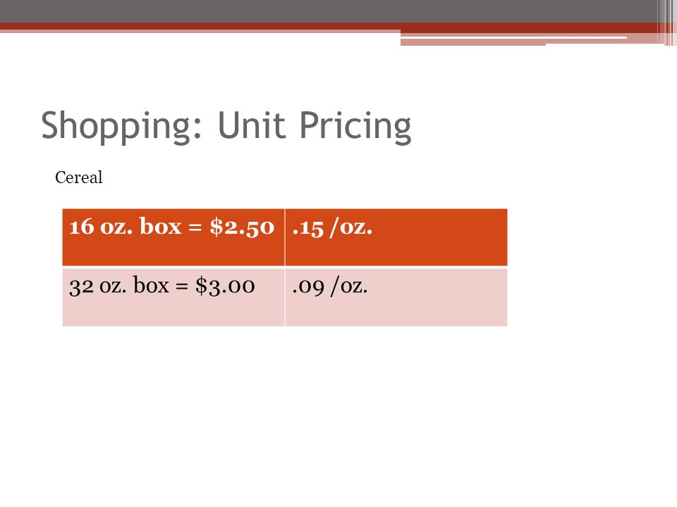 Shopping: Unit Pricing