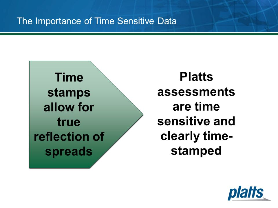 The Importance of Time Sensitive Data