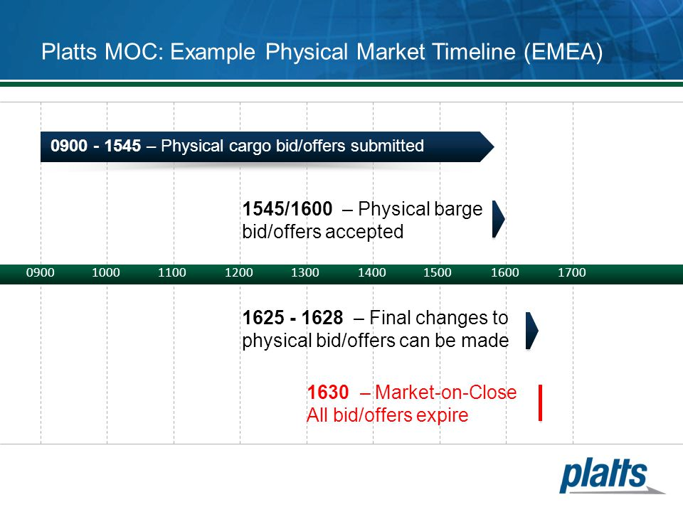 Platts MOC: Example Physical Market Timeline (EMEA)