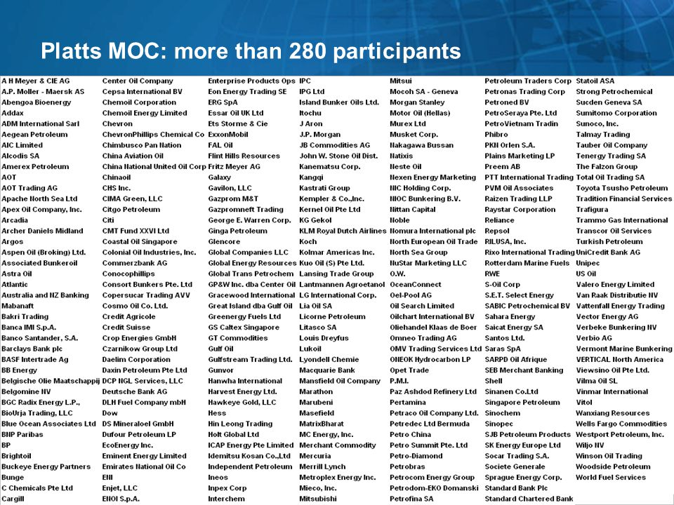 Platts MOC: more than 280 participants