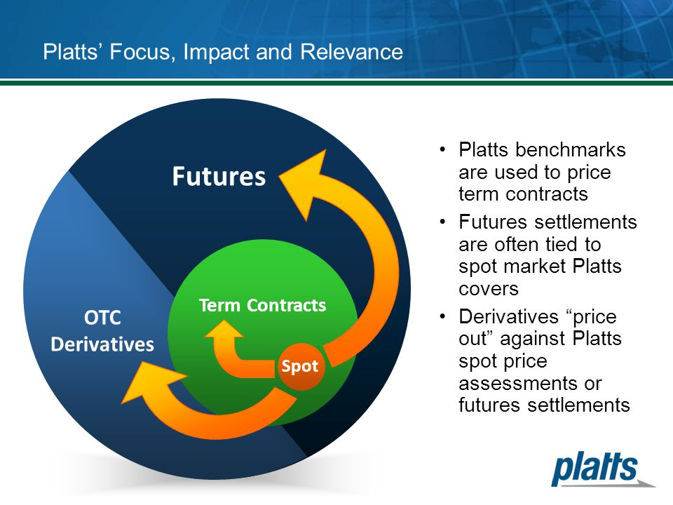 Platts' Focus, Impact and Relevance