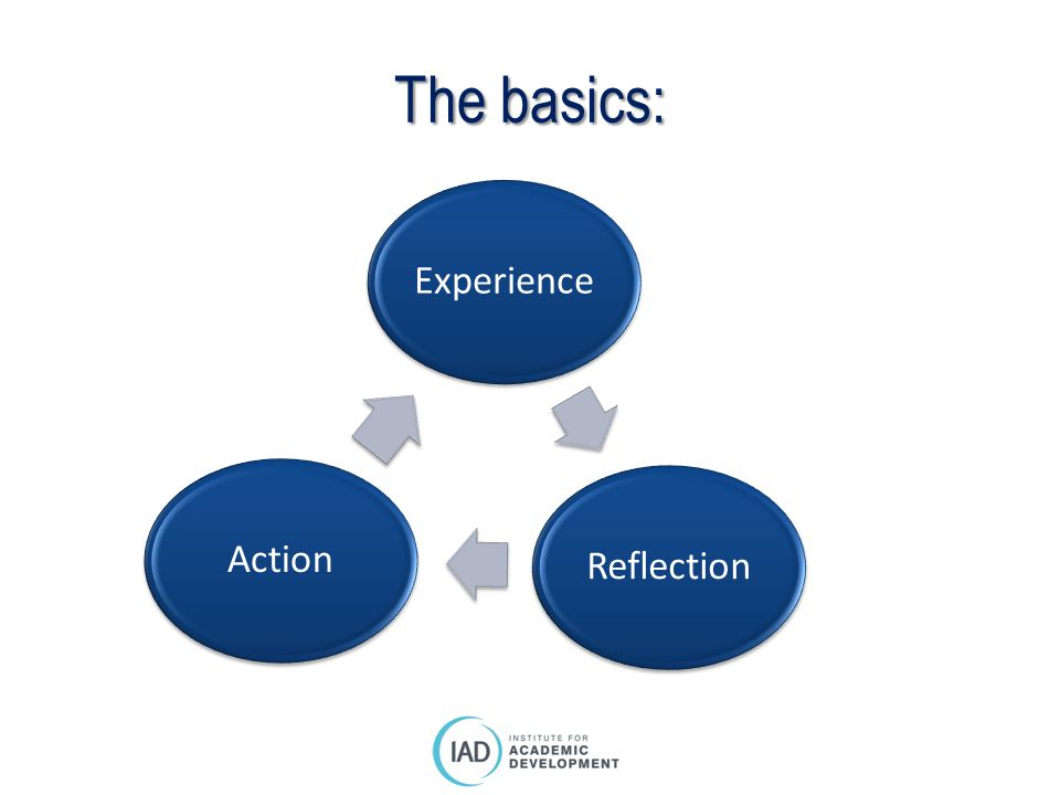 The basics: Experience Reflection Action