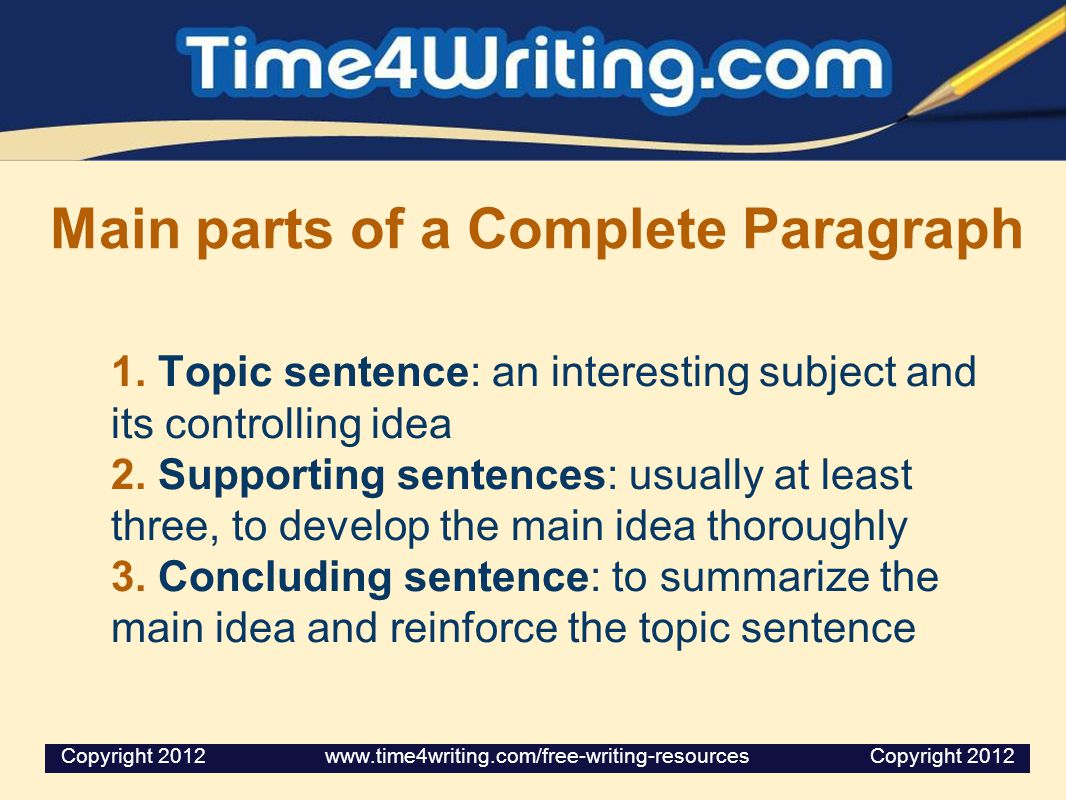 Main parts of a Complete Paragraph