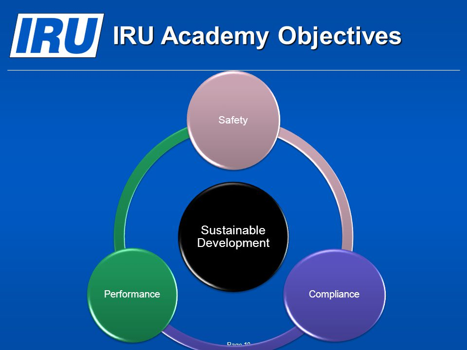 IRU Academy Objectives