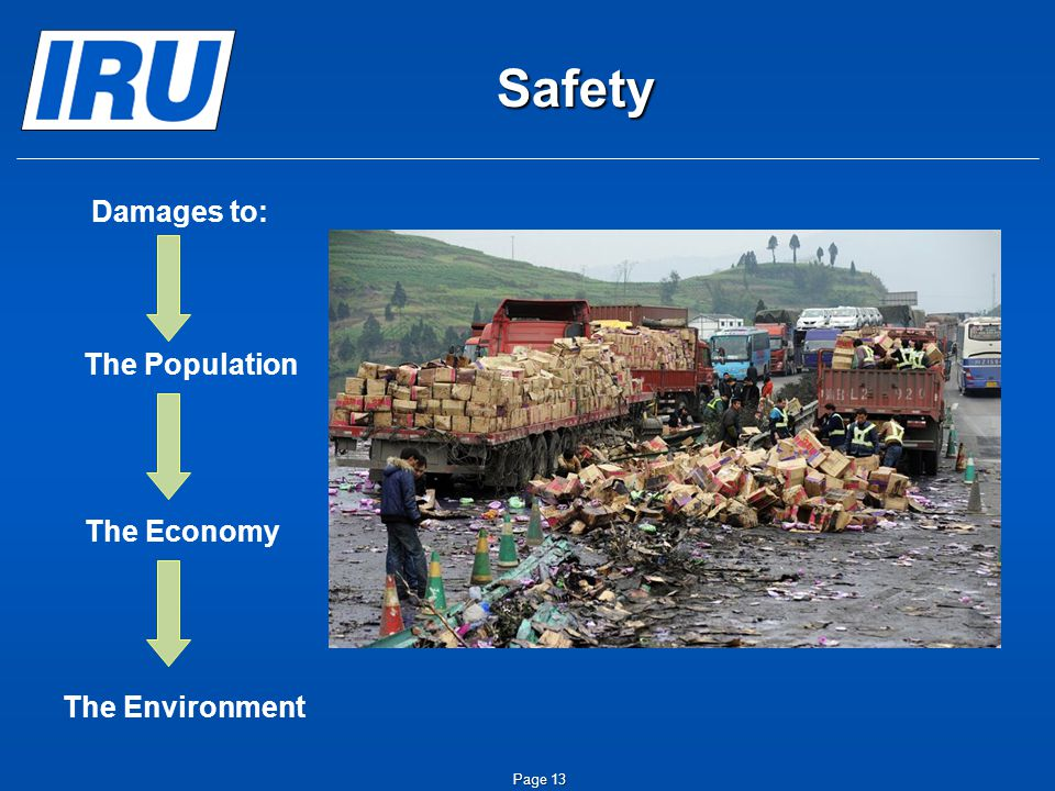 Safety Damages to: The Population The Economy The Environment