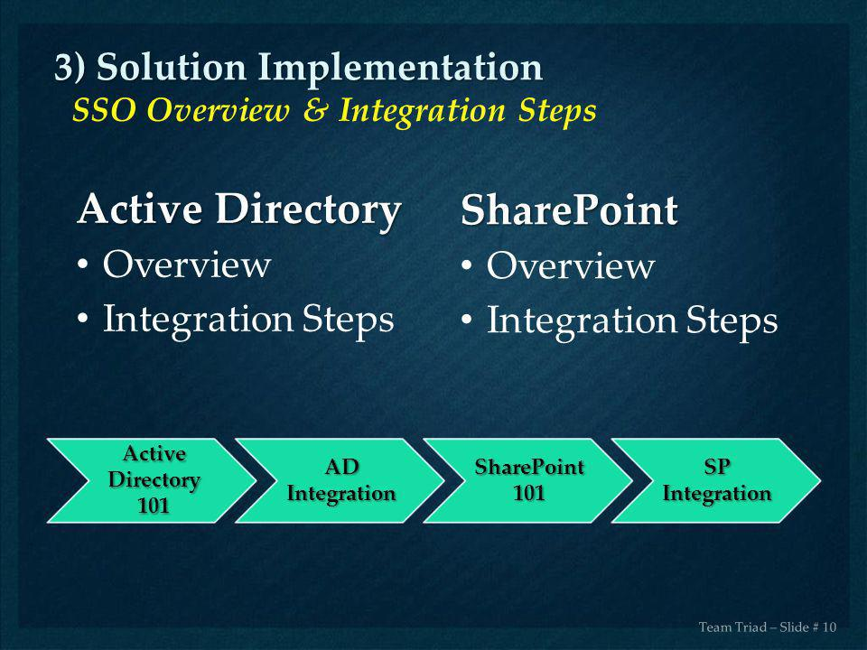 3) Solution Implementation
