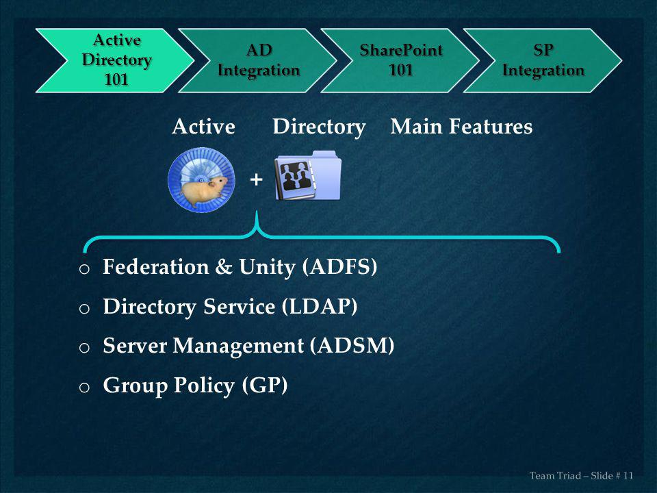 + Active Directory Main Features Federation & Unity (ADFS)