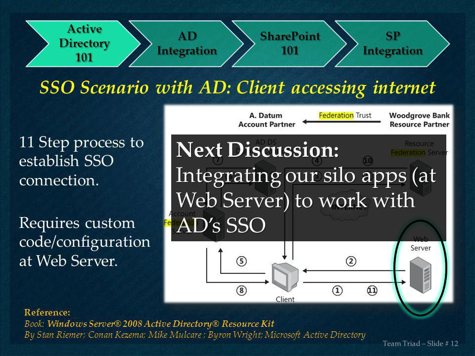 Integrating our silo apps (at Web Server) to work with AD's SSO