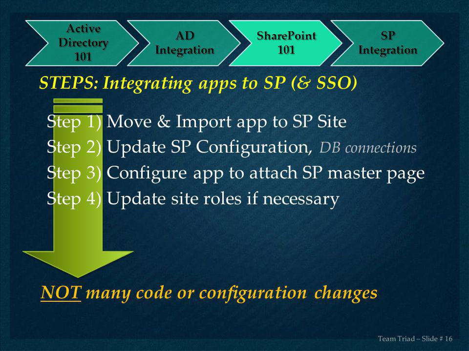 STEPS: Integrating apps to SP (& SSO)