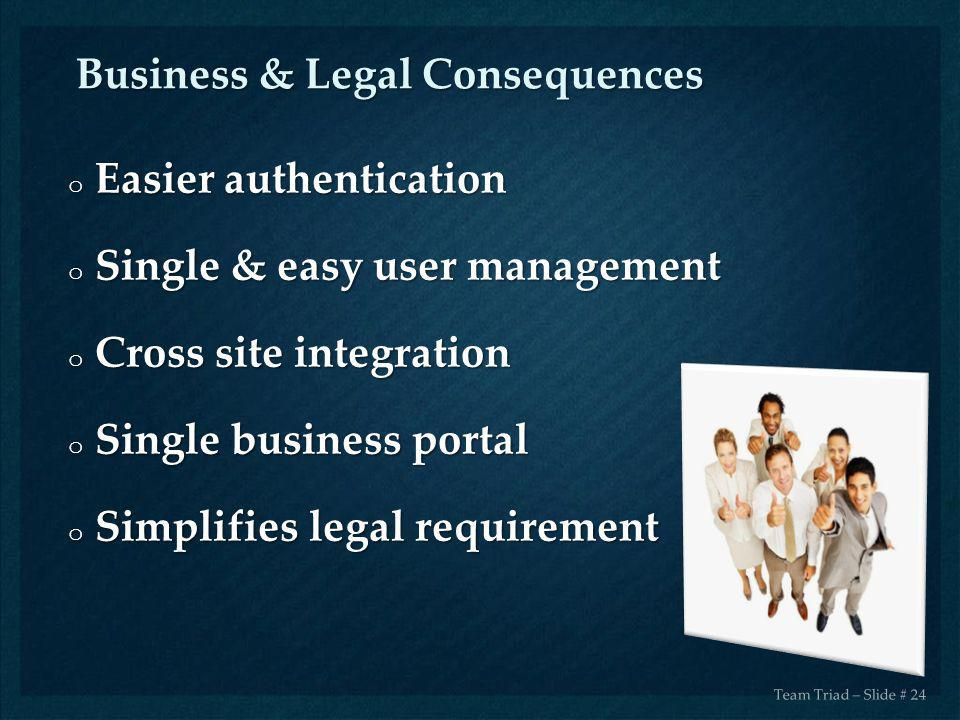 Business & Legal Consequences