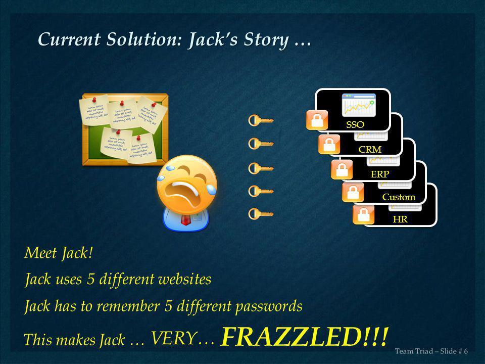 Current Solution: Jack's Story …