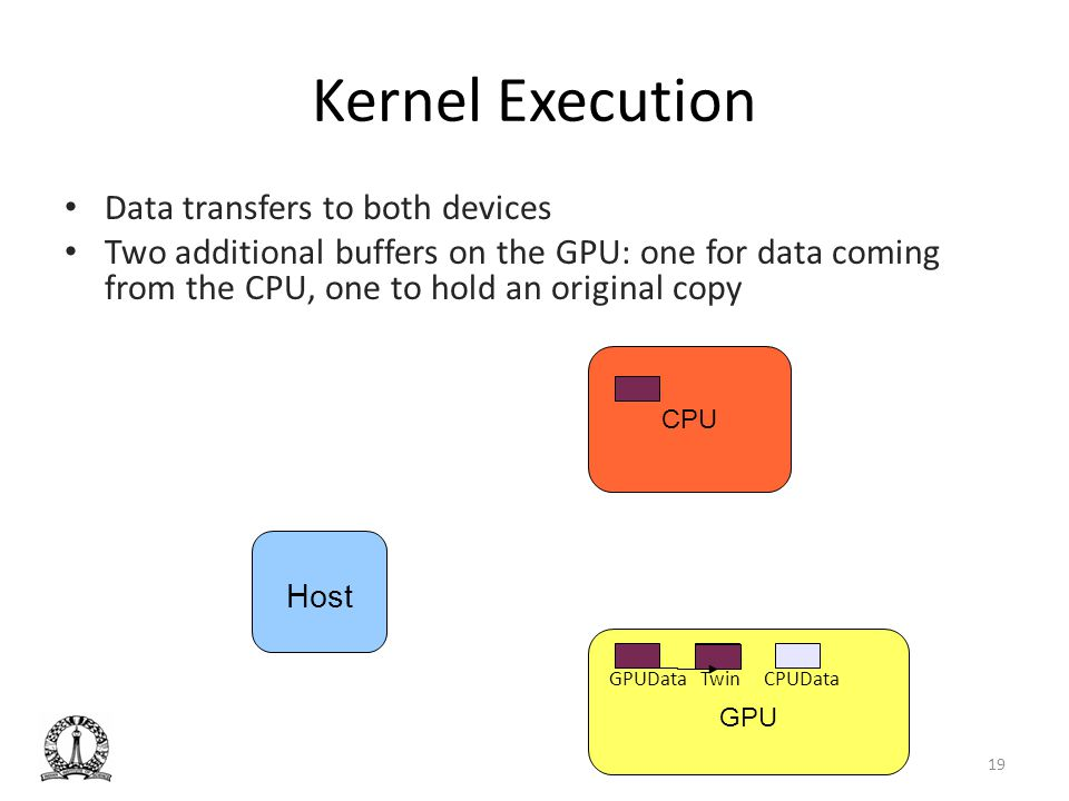 Kernel Execution Data transfers to both devices