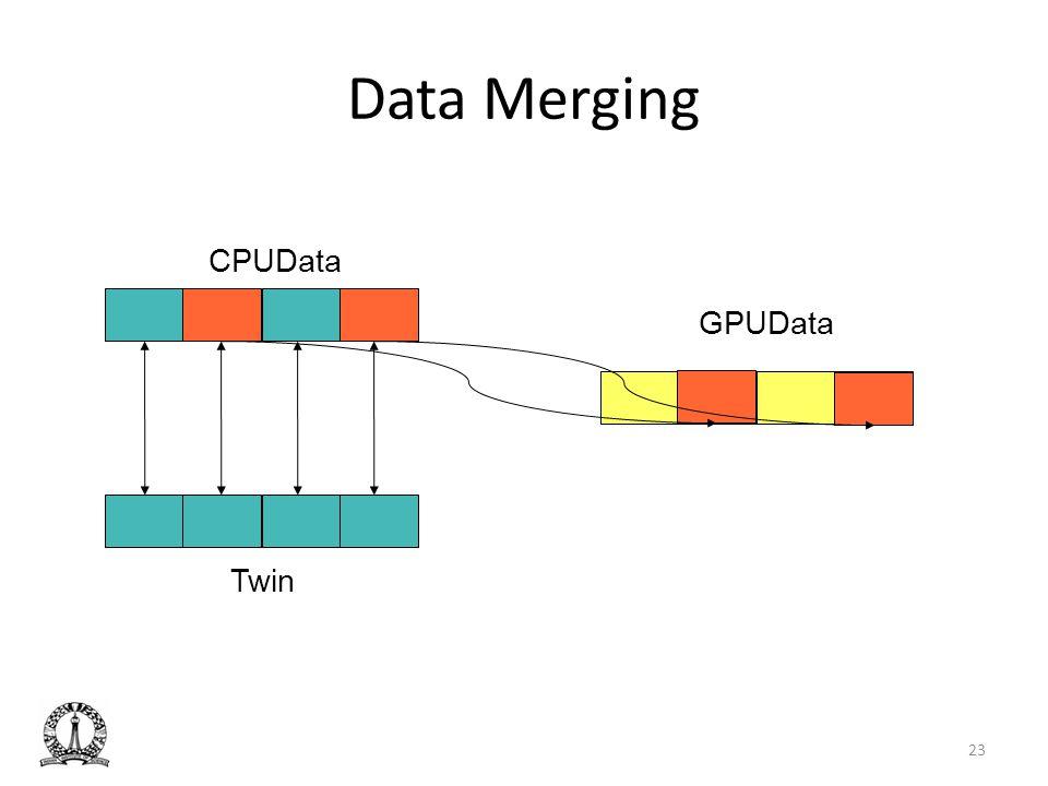 Data Merging CPUData GPUData Twin
