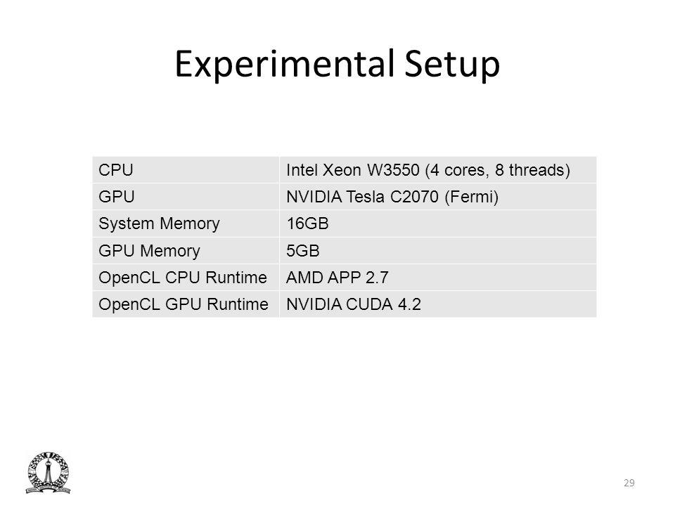 Experimental Setup CPU Intel Xeon W3550 (4 cores, 8 threads) GPU